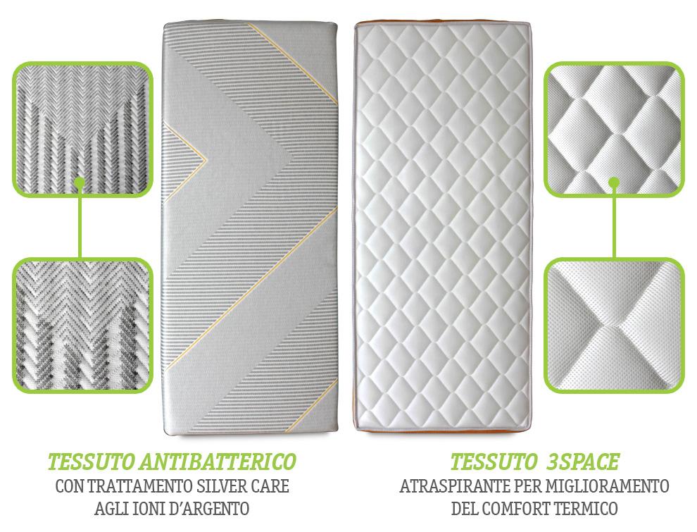 caratteristiche-materasso-antiacaro